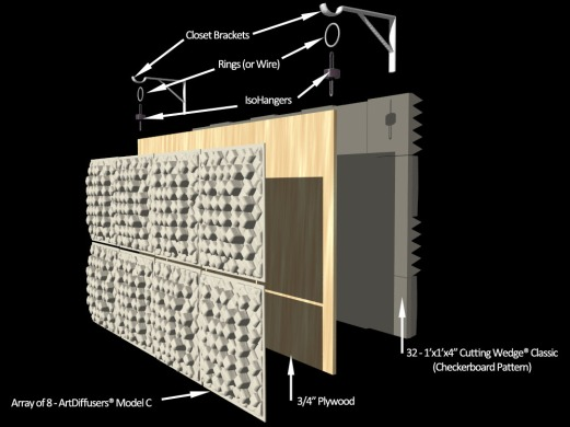 Diy Back Wall Diffuser Array Bass Trap Acoustics First Blog