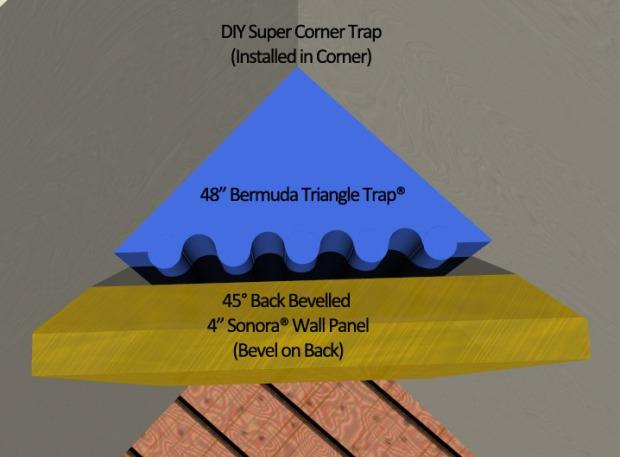diy bass trap-top detail
