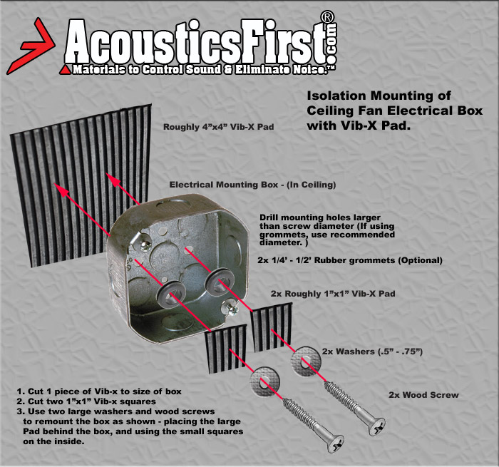 Vibration isolation acoustics first blog vib x the vibration eraser mozeypictures Image collections