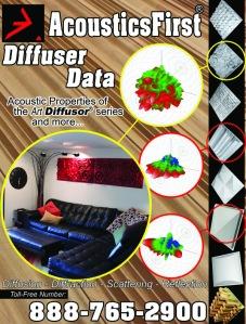 Click The Cover to Download the PDF version of the Diffuser Data Book