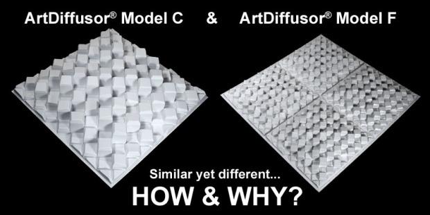 Model C vs Model F